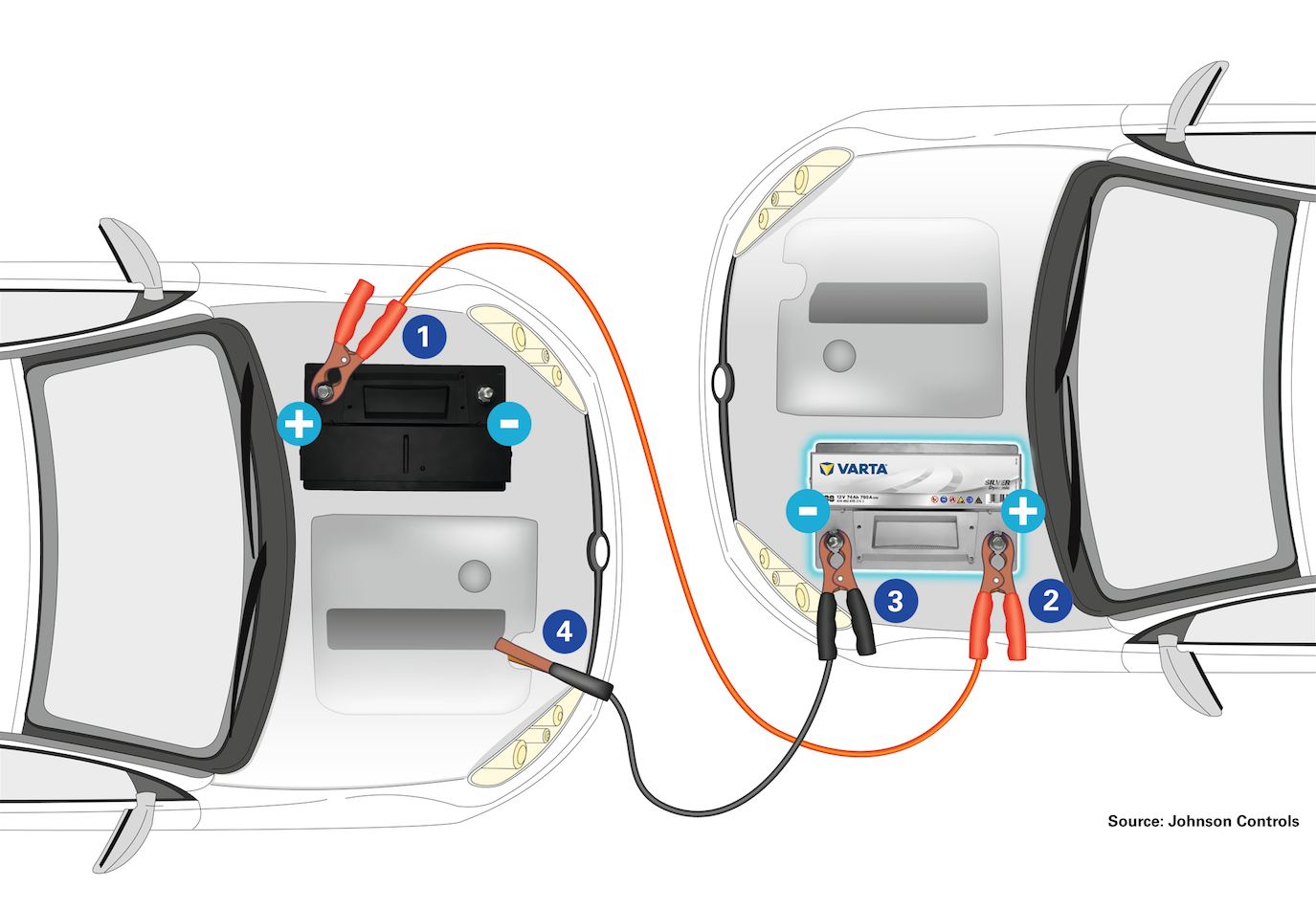 3 batterie tipps f r das auto im winter mein autolexikon. Black Bedroom Furniture Sets. Home Design Ideas