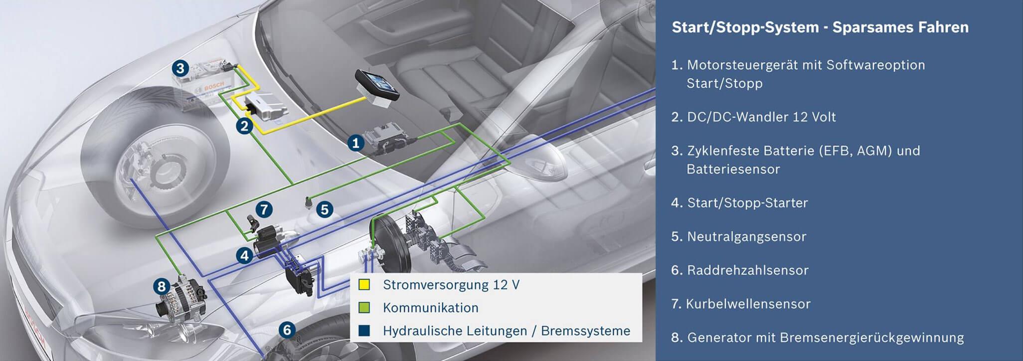 Start-Stopp-Automatik | mein-autolexikon.de